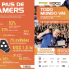Brasil Game Show 2019 - PlayStation 258