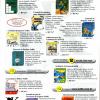 SoftK - Revista do CD-Rom 88